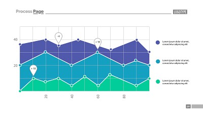 Types of Data Visualizations