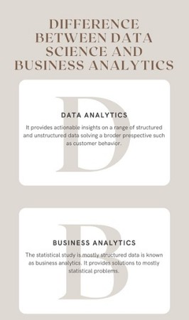 Business Analytics - Is It Data Science